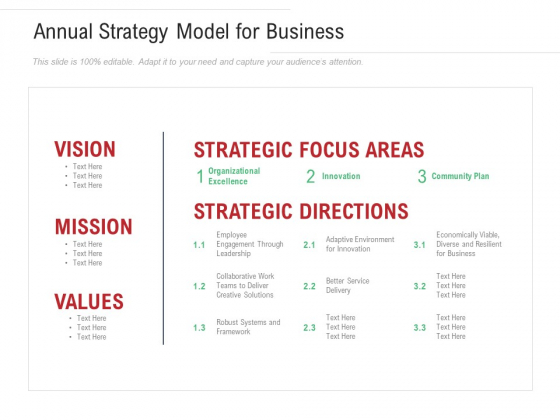 Annual Strategy Model For Business Ppt Powerpoint Presentation Inspiration Vector Pdf