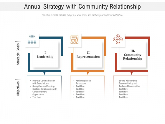 Annual Strategy With Community Relationship Ppt Powerpoint Presentation Outline Samples Pdf