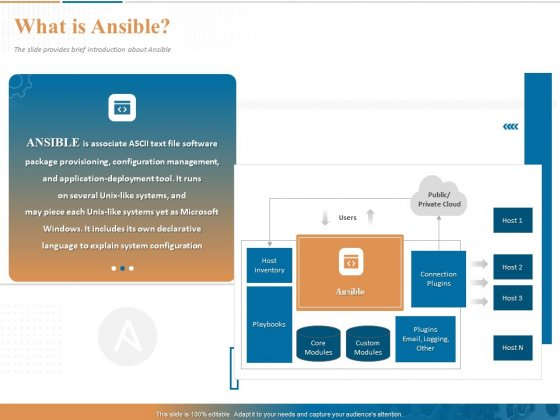 Ansible Hands On Introduction What Is Ansible Ppt PowerPoint Presentation Infographics Example File PDF