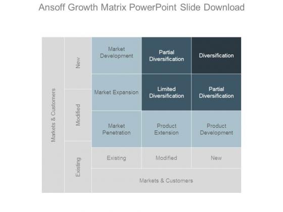 ansoff growth matrix powerpoint slide download powerpoint templates