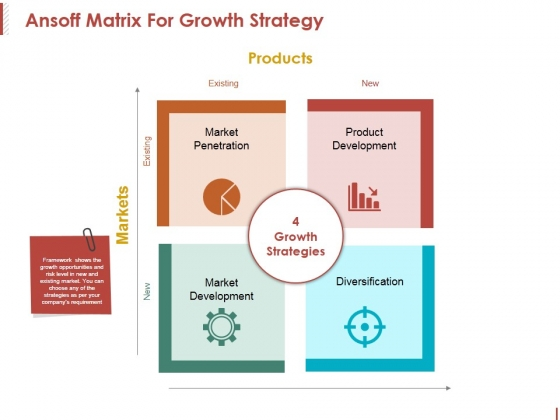 Ansoff Matrix For Growth Strategy Ppt PowerPoint Presentation Model Rules