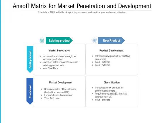 Ansoff Matrix For Market Penetration And Development Ppt PowerPoint Presentation File Themes PDF