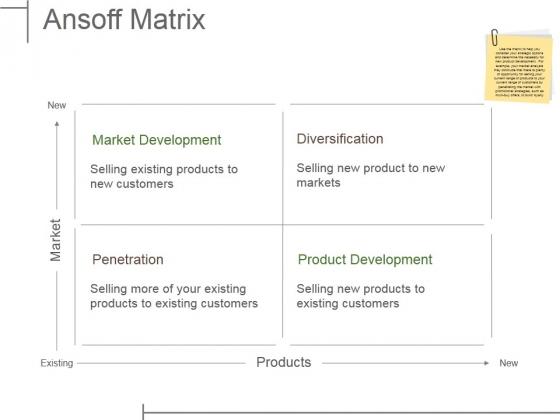 Ansoff Matrix Ppt PowerPoint Presentation Pictures Aids