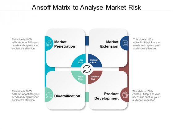 Ansoff Matrix To Analyse Market Risk Ppt Powerpoint Presentation Shapes