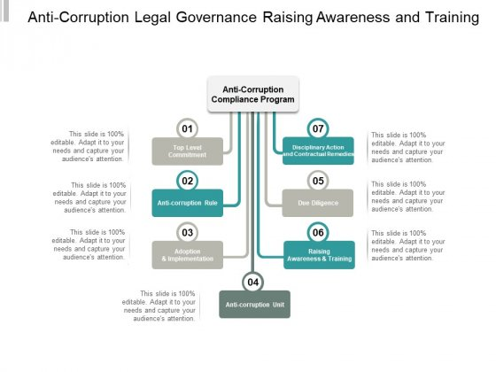Anti Corruption Legal Governance Raising Awareness And Training Ppt Powerpoint Presentation Infographics Example Topics