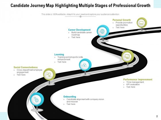 Applicant_Journey_Map_Growth_Challenges_Ppt_PowerPoint_Presentation_Complete_Deck_Slide_2