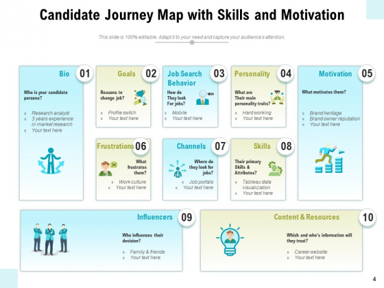 Applicant_Journey_Map_Growth_Challenges_Ppt_PowerPoint_Presentation_Complete_Deck_Slide_4