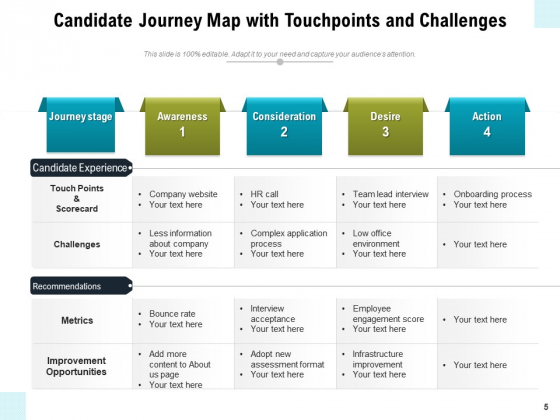 Applicant_Journey_Map_Growth_Challenges_Ppt_PowerPoint_Presentation_Complete_Deck_Slide_5