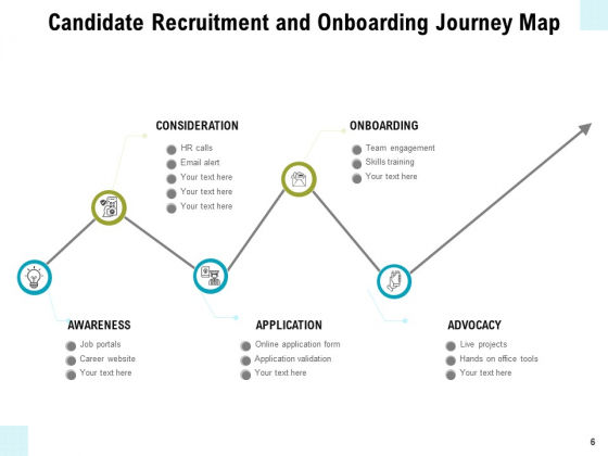 Applicant_Journey_Map_Growth_Challenges_Ppt_PowerPoint_Presentation_Complete_Deck_Slide_6