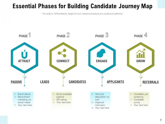 Applicant_Journey_Map_Growth_Challenges_Ppt_PowerPoint_Presentation_Complete_Deck_Slide_7