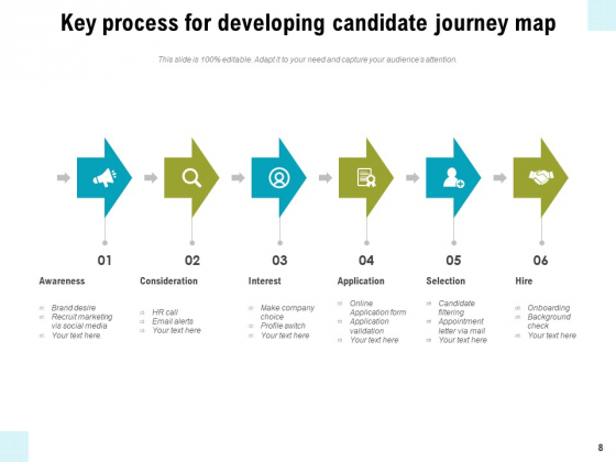 Applicant_Journey_Map_Growth_Challenges_Ppt_PowerPoint_Presentation_Complete_Deck_Slide_8