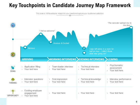 Applicant_Journey_Map_Growth_Challenges_Ppt_PowerPoint_Presentation_Complete_Deck_Slide_9