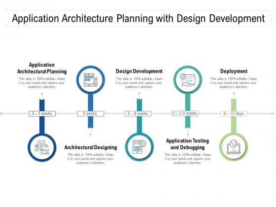 Application Architecture Planning With Design Development Ppt PowerPoint Presentation Model Ideas