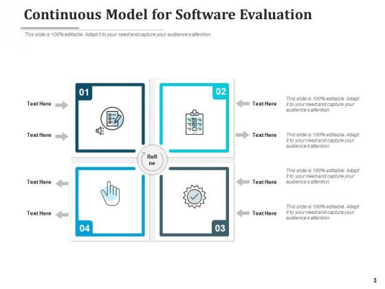 Application_Assessment_Checklist_Performance_Ppt_PowerPoint_Presentation_Complete_Deck_Slide_3