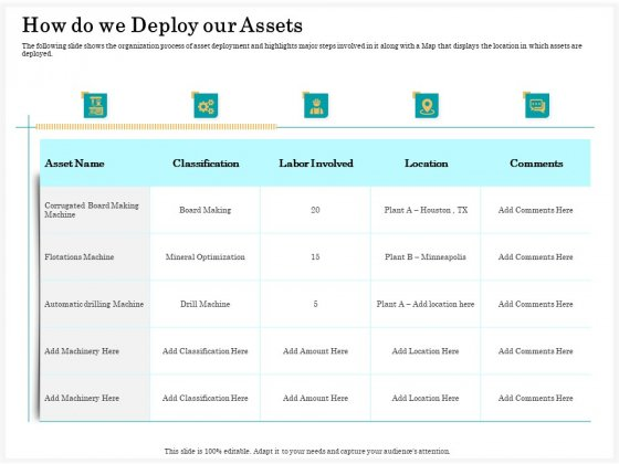 Application Life Cycle Analysis Capital Assets How Do We Deploy Our Assets Brochure PDF
