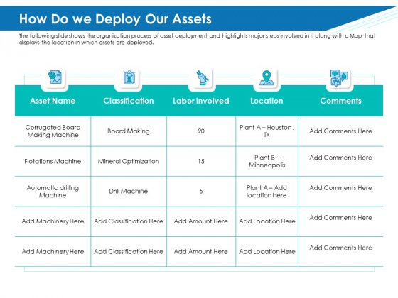 Application Lifecycle Management ALM How Do We Deploy Our Assets Demonstration PDF