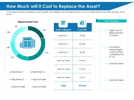 Application Lifecycle Management ALM How Much Will It Cost To Replace The Asset Template PDF