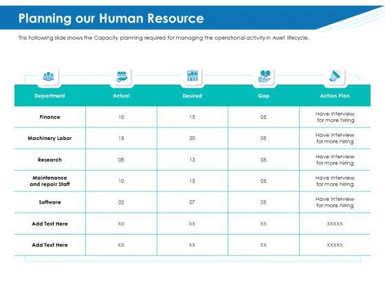 Application Lifecycle Management ALM Planning Our Human Resource Portrait PDF