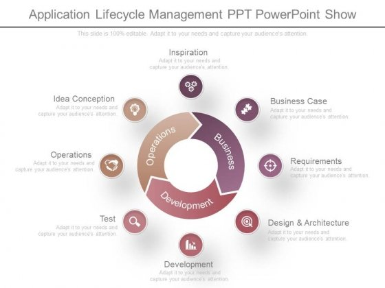 Application Lifecycle Management Ppt Powerpoint Show