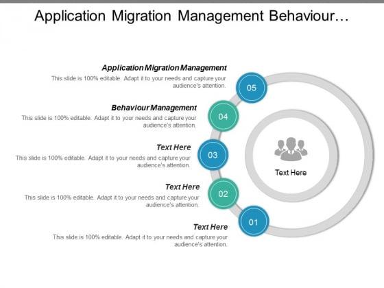 Application Migration Management Behaviour Management Ppt PowerPoint Presentation Show Template