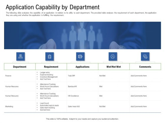 Application Performance Management Application Capability By Department Ppt Pictures Infographic Template PDF