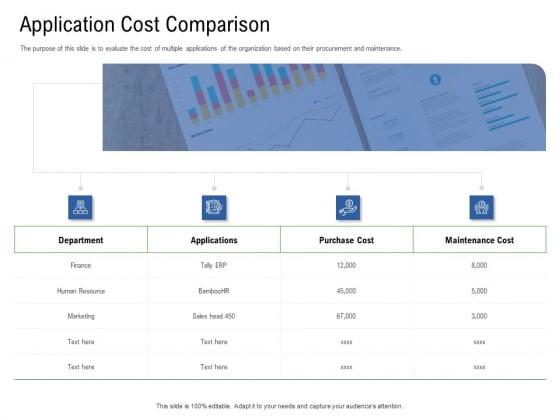 Application Performance Management Application Cost Comparison Ppt Ideas Model PDF