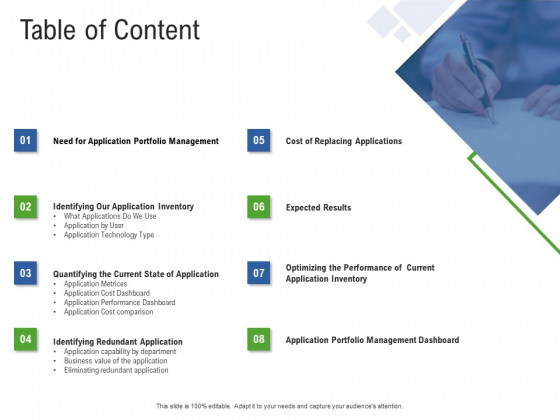 Application Performance Management Table Of Content Ppt Model Layout Ideas PDF