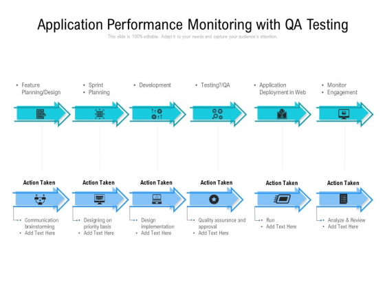 Application Performance Monitoring With Qa Testing Ppt PowerPoint Presentation Icon Diagrams