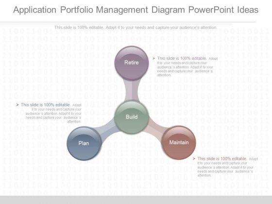Application Portfolio Management Diagram Powerpoint Ideas