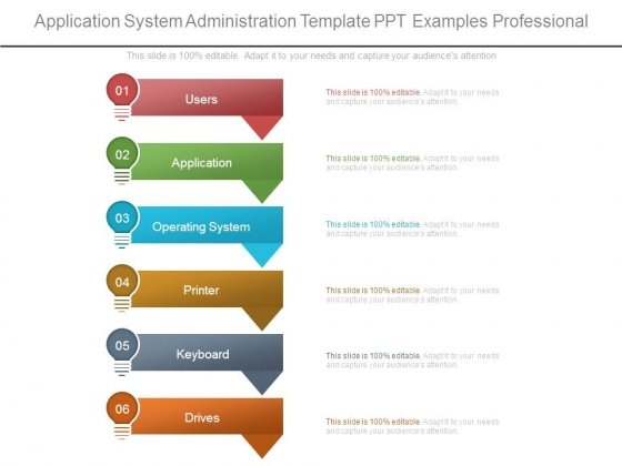 Application System Administration Template Ppt Examples Professional
