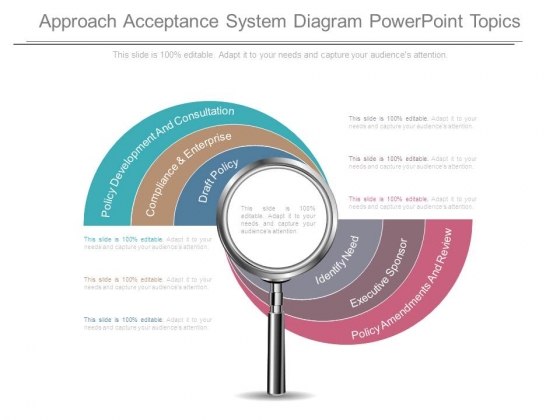 Approach Acceptance System Diagram Powerpoint Topics