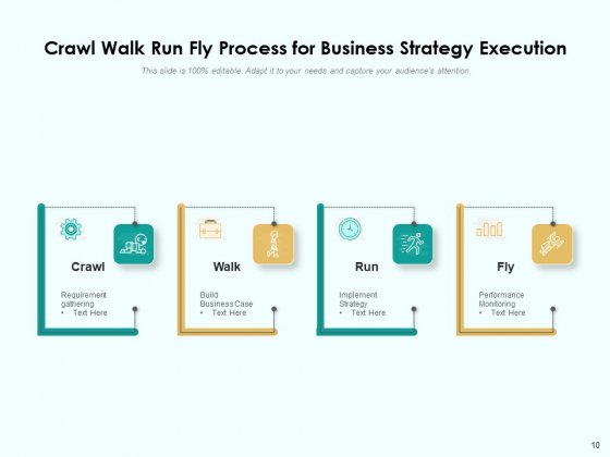 Approach_To_Crawl_Walk_Run_Fly_Business_Project_Ppt_PowerPoint_Presentation_Complete_Deck_Slide_10