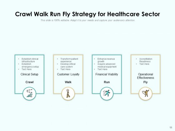 Approach_To_Crawl_Walk_Run_Fly_Business_Project_Ppt_PowerPoint_Presentation_Complete_Deck_Slide_11