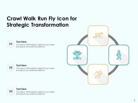 Approach_To_Crawl_Walk_Run_Fly_Business_Project_Ppt_PowerPoint_Presentation_Complete_Deck_Slide_5