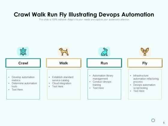 Approach_To_Crawl_Walk_Run_Fly_Business_Project_Ppt_PowerPoint_Presentation_Complete_Deck_Slide_6