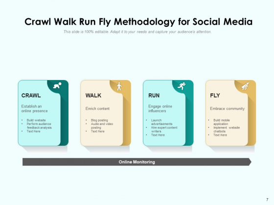 Approach_To_Crawl_Walk_Run_Fly_Business_Project_Ppt_PowerPoint_Presentation_Complete_Deck_Slide_7