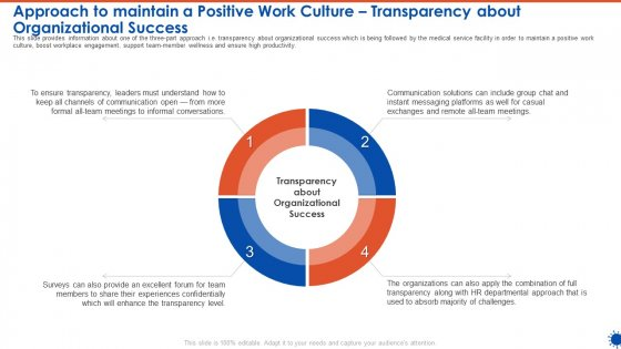 Approach To Maintain A Positive Work Culture Transparency About Organizational Success Clipart PDF