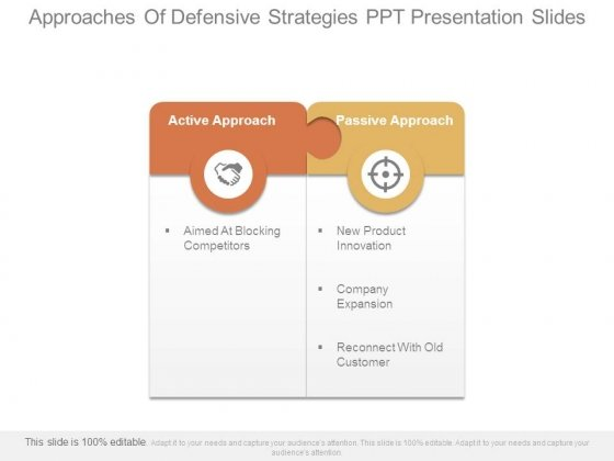 Approaches Of Defensive Strategies Ppt Presentation Slides