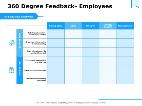 Approaches Talent Management Workplace 360 Degree Feedback Employees Portrait PDF