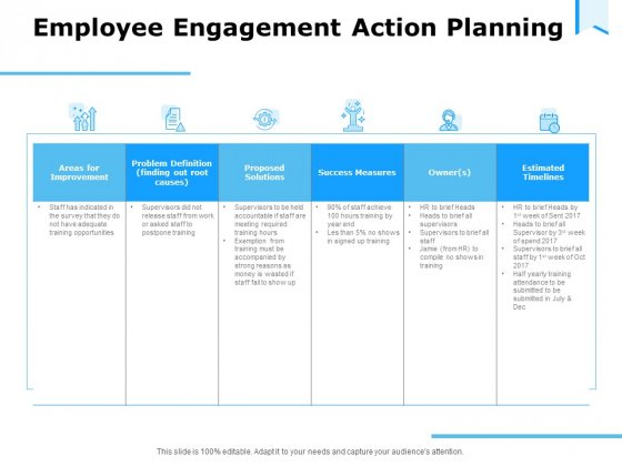 Approaches Talent Management Workplace Employee Engagement Action Planning Clipart PDF