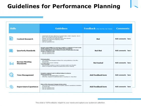 Approaches Talent Management Workplace Guidelines For Performance Planning Themes PDF