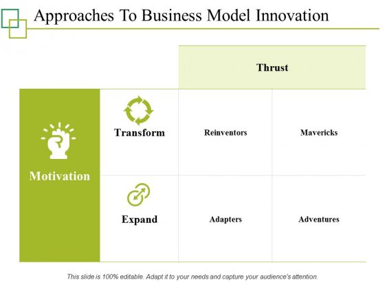 Approaches To Business Model Innovation Ppt PowerPoint Presentation Professional Ideas