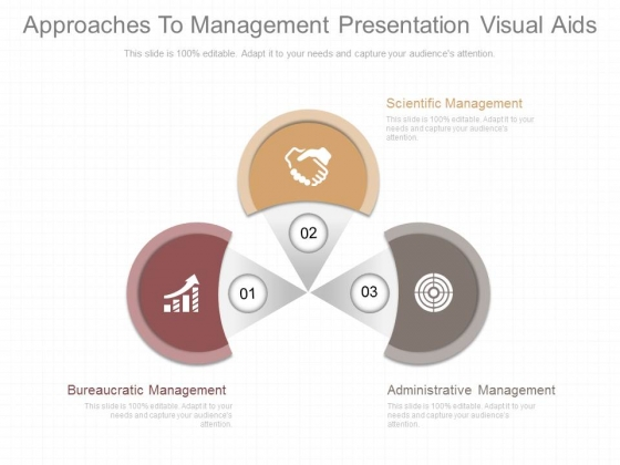 Approaches To Management Presentation Visual Aids