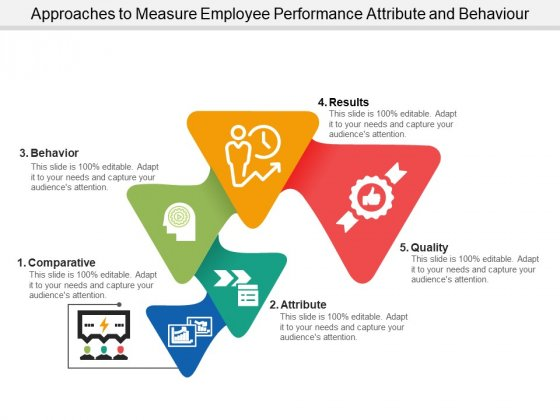 Approaches To Measure Employee Performance Attribute And Behaviour Ppt PowerPoint Presentation Infographics Icon