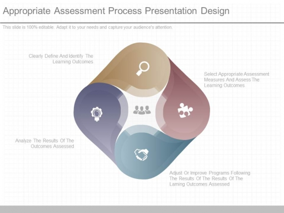 Appropriate Assessment Process Presentation Design