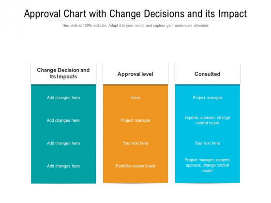 Approval Chart With Change Decisions And Its Impact Ppt PowerPoint Presentation Summary Inspiration PDF