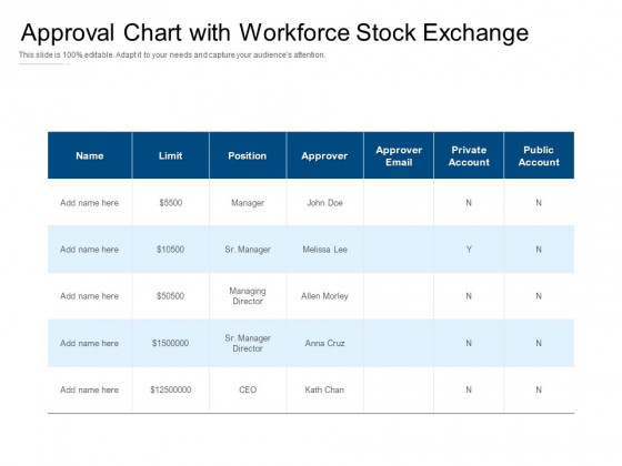 Approval Chart With Workforce Stock Exchange Ppt PowerPoint Presentation File Portrait PDF