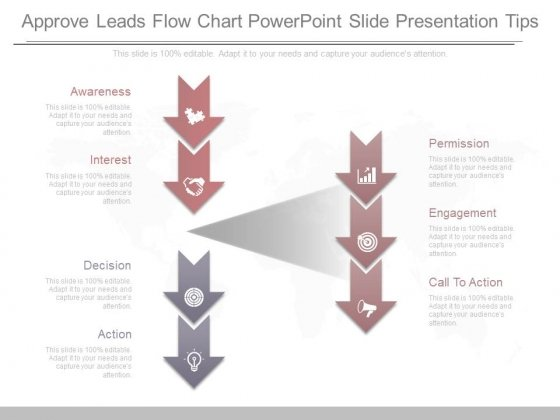 Approve Leads Flow Chart Powerpoint Slide Presentation Tips