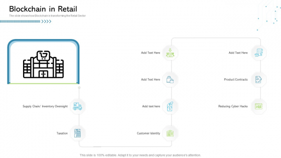 Architecture Blockchain System Blockchain In Retail Ppt Icon Objects PDF