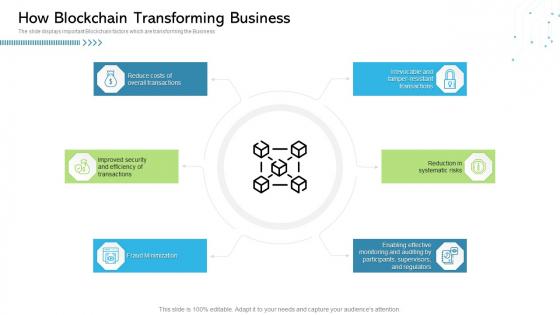 Architecture Blockchain System How Blockchain Transforming Business Download PDF